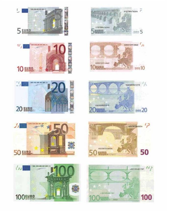 Euro Currency Denominations